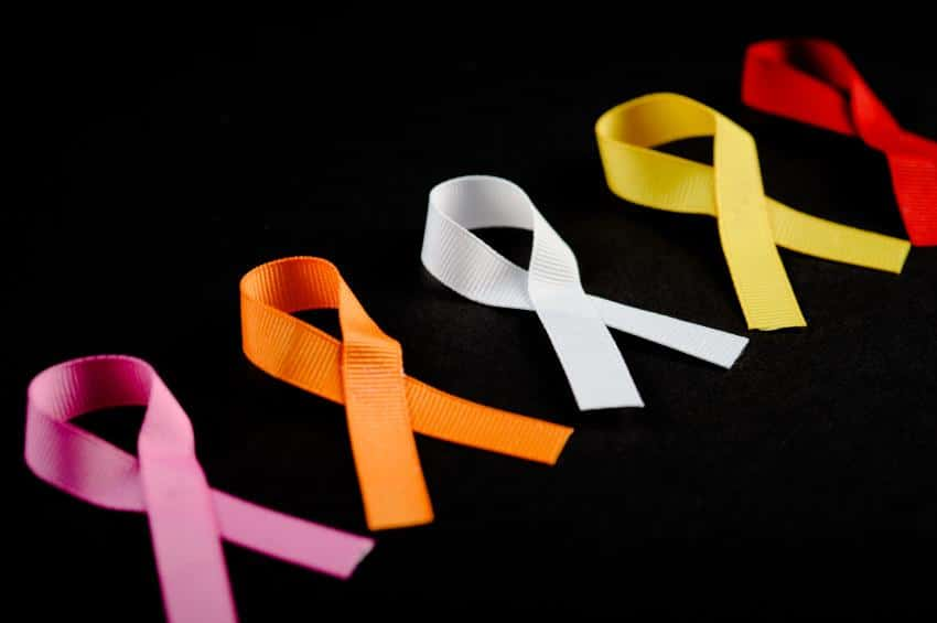 What Does Each Coloured Ribbons Symbolize