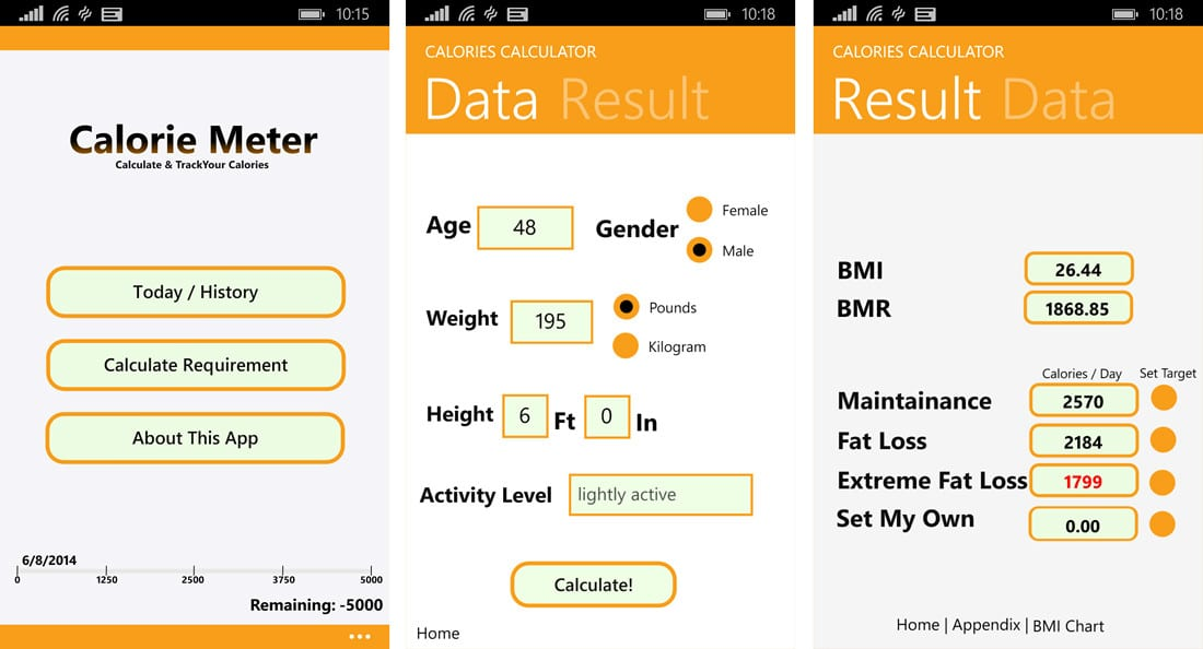 How can BMR Calculator Help You Have a Healthy Diet