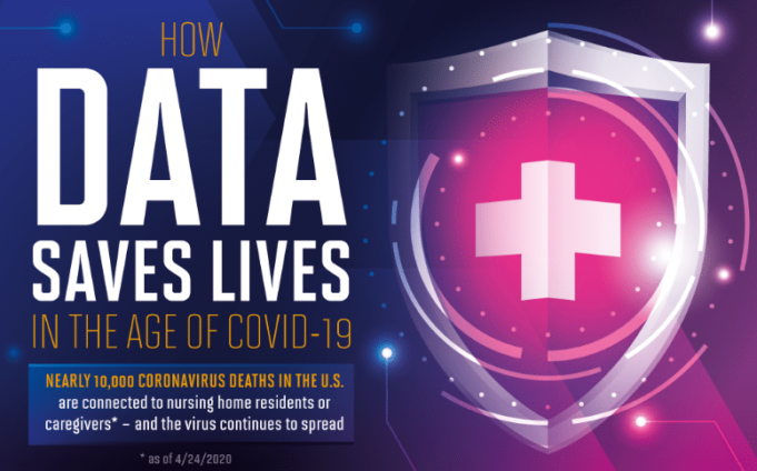 Local Data Save Lives From COVID-19